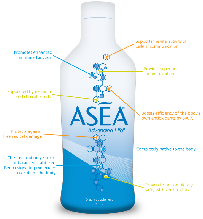 ASEA global products